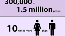 FDA: Lupus Therapies Continue to Evolve